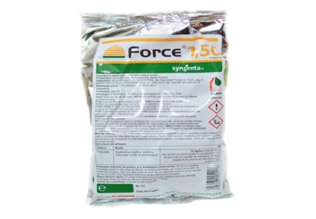 Force 1.5 G, 20 kg